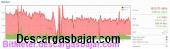BitMeter 7.6 captura de pantalla